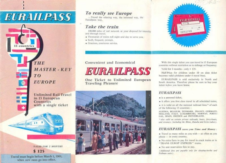 A Eurail Pass overview from 1961