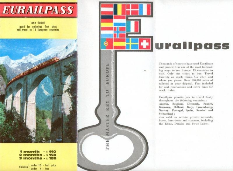Eurail Pass information from 1962